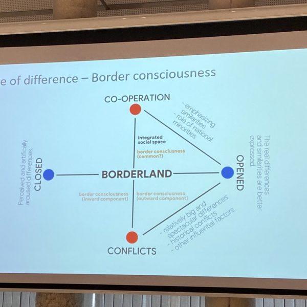 Borderland Conference 2019